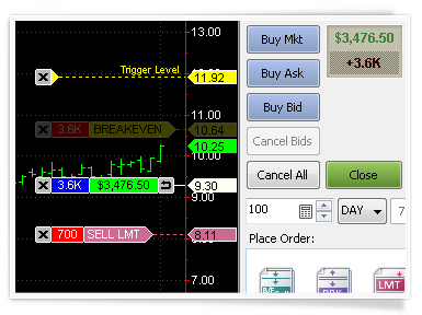 Trading system pro real time