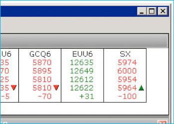 Cqg trader forex