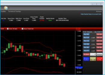 Tradepro forex